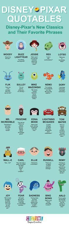The Best Quotes From Pixar Movies Pixar Movies Movie And - Heres how pixar copy scenes from other movies