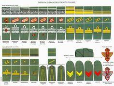 Italian Uniforms and Armour | Flames of War: The World War II Miniatures Game | BoardGameGeek