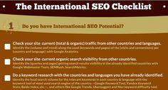 #seo #checklist