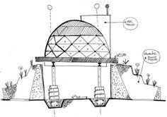 Arquitectura bioclimatica, diseño y construcción de Domos Geodésicos.: DOMOS GEODÉSICOS AUTOSUFICIENTES DE CAROLINA GARDI...