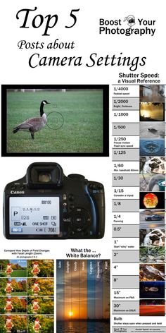Top 5 Posts about Camera Settings | Boost Your Photography
