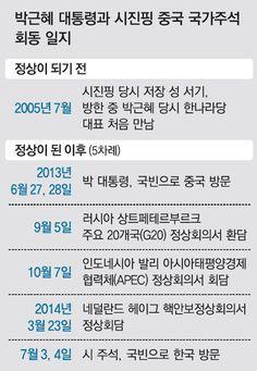[시진핑 3일 방한]朴대통령, 특별오찬 등 파격예우 준비
