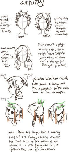 A guide to drawing hair.