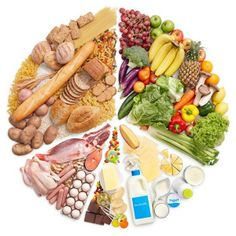 "Food - Macronutrients Food consists of Protein, Carbohydrates and Fat. These are the macro nutrients or ""macros"" as some people refer to them. Each have a very important role in your body and you should not disregard any of them. Carbohydrates are the macro nutrient that we need in the largest amounts. If you are a bo...  http://olympian-body.com/food-macronutrients/"
