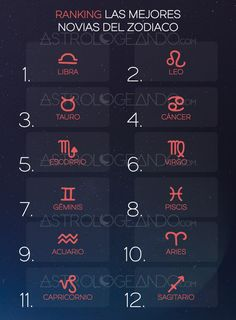 Las mejores novias del Zodiaco #Astrología #Zodiaco #Astrologeando