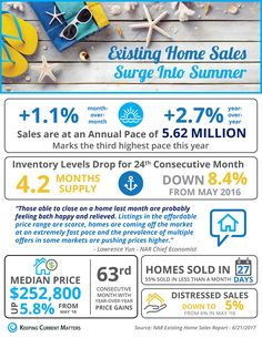"""At Your Service, Sherry Esteban Your San Diego Realtor AND Notary Public www.SanDiegoHomesofLuxury.com Text """"LIST"""" to (858) 314-3444, for the App to view more homes from your mobile device!"""