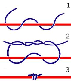 Float Stop Knot http://giftmetoday.com/index.php?c=5278&n=3410851&k=90009&t=Sub&s=sr&p=1