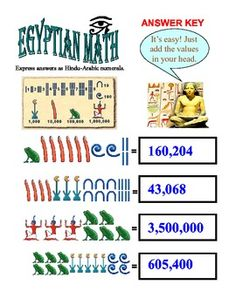 Power Point Ancient History Egyptian Number System-Compani