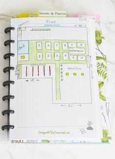 How to Set Up a Garden Journal sketch of the vegetable garden at Cottage at the Crossroads Vegetable Garden Planner, Starting A Vegetable Garden, Vegetable Garden Design, Vegetable Gardening, Veggie Gardens, Autumn Garden, Easy Garden, Urban Gardening Berlin, Organic Gardening