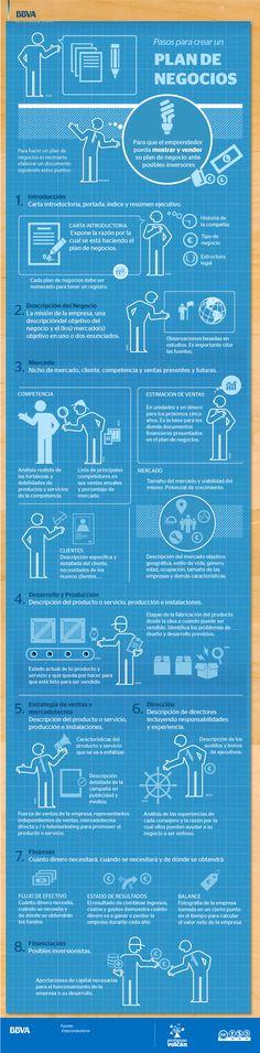 Pasos para crear un Plan de Empresa vía: http://www.bbvaopen4u.com/content/pasos-para-crear-un-plan-de-negocio #infografia #infographic #entrepreneurship
