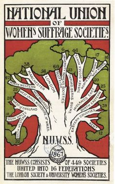 National Union for Woman Suffrage