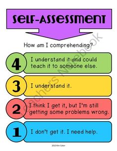 POSTERS Student Self-Assessment Levels of Understanding