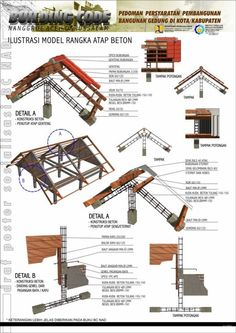 4shared -Lihat semua gambar di folder Photo Bangunan Roof Design, Facade Design, House Design, Roof Structure, Building Structure, Structural Model, Civil Construction, My Building, Modern House Plans