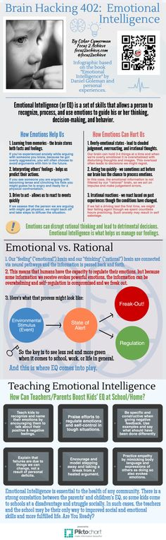 Brain Hacking 402: Emotional Intelligence