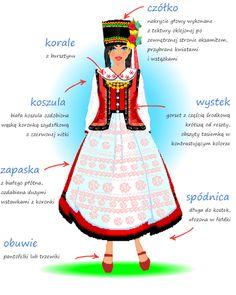 Strój kurpiowski damski ψΨψΨ☀ΨψΨψ