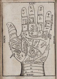 palm reading chart.