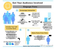 How to get more interaction on Facebook (Infographic) « Social Media Marketing for Non-Profits, curated by www.sociallybuzzing.com