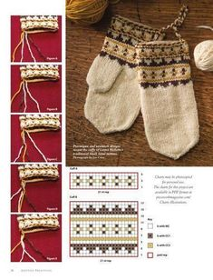 Always wanted to be able to knit, nonetheless unsure the place to start? That Complete Beginner Knitting Line is exactly. Knitted Mittens Pattern, Knit Mittens, Knitted Gloves, Knitting Socks, Knitting Charts, Knitting Patterns, Knitted Baby Clothes, Baby Clothes Patterns, Wrist Warmers