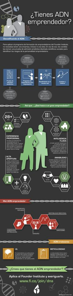 ¿Sabes si tu ADN es emprendedor? Fuente: www.fi.co/join/dna #infografia #infographic #entrepreneurship With optimal health often comes clarity of thought. Click now to visit my blog for your free fitness solutions!