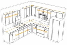 Corner pantry dimensions and kitchen layouts google - Estimating for interior designers ...