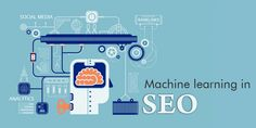 Machine learning is the use of artificial intelligence to make computers enable them to work automatically without being programmed explicitly. Best Seo Company, Google S, Computer Programming, Seo Services, Machine Learning, Search Engine, Digital Marketing, Social Media, Artificial Intelligence