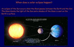 Share: Title: Total Solar Eclipse Description: A smart board file, targeted at and but adaptable. What is a solar eclipse? What will the Eclipse look like? Why is it so special? Eclipse Book, Solar Eclipse, Clear Web, Human Body Science, Primary Science, Earth Surface, Powerful Images, Stay Safe, It Cast