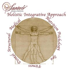 Sanoviv Integrative and Holistic Medicine Approach
