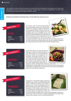 Fitness Umschau Ausgabe 11 - 2013  Ausgabe November 2013 des monatlich erscheinenden Magazins Fitness Umschau.