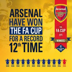 FA Cup Champs once again