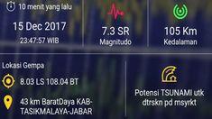 Dua Orang Tewas Serta Ratusan Rumah Rusak Akibat Gempa Jawa  ForumViral.com - Dua orang tewas dan ratusan rumah rusak akibat gempa 6,9 skala Richter yang mengguncang wilayah selatan Jawa Barat, Jawa Tengah, dan Daerah Istimewa Yogyakarta pada Jumat (17/12) malam.  #Gempa #tsunami #jabar #tasikmalaya #jakarta #magnitudo  Selengkapnya http://www.forumviral.com/2017/12/dua-orang-tewas-serta-ratusan-rumah.html
