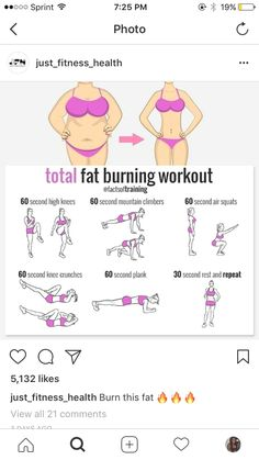 Workout to lose arm fat fast - Lizbon Fitness Workouts, Yoga Fitness, At Home Workouts, Health Fitness, Weight Loss Blogs, Belly Fat Workout, Tummy Workout, Fat To Fit, Fat Burning Workout