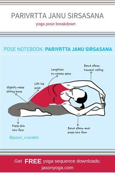 76 best yoga pose breakdowns images  yoga poses yoga for
