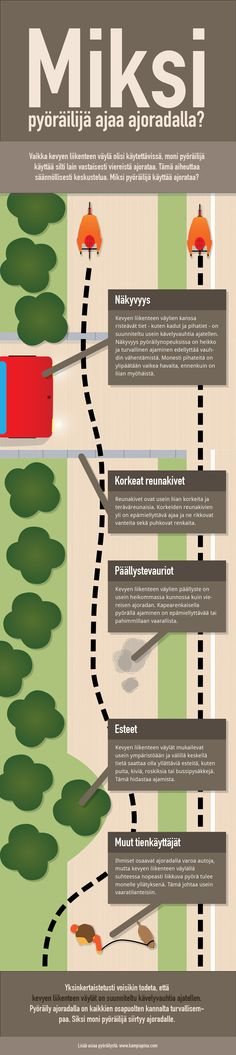 Miksi pyöräilijä ajaa ajoradalla? Vaikka kevyen liikenteen väylä olisi käytettävissä, moni pyöräilijä käyttää silti lain vastaisesti viereistä ajorataa. Tämä aiheuttaa säännöllisesti keskustelua. Miksi pyöräilijä käyttää ajorataa? Kevyen liikenteen väylien kanssa risteävät tiet - kuten kadut ja pihatiet - on suunniteltu usein kävelyvauhtia ajatellen. Näkyvyys pyöräilynopeuksissa on heikko ja turvallinen ajaminen edellyttää vauhdin vähentämistä. Monesti pihateitä on ylipäätään vaikea havaita…