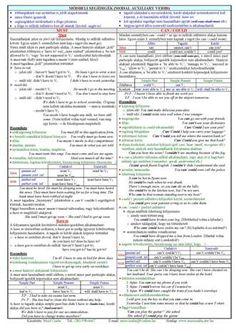 English Grammar, Bullet Journal