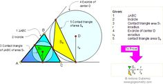 Math Geometry problem 84 about triangle, incircle, excircle, contact triangles area. Level: High School, College, Math Education, Teaching