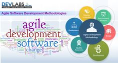 QAIT DevLabs provides the best software application development services. Get services for web development, data sciences & eLearning at never before prices. Agile Software Development, Software Testing, Lean Kanban, Professional Group, Life Cycles, Effort, Leadership, Success, Tech