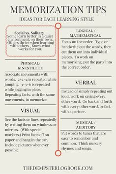 Memorization tips based on your learning style!