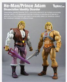 He-Man dissociative personality disorder