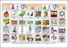 MATERIALES - Tableros de comunicación: Ir a...  Se compone de varios tableros para adultos con dificultades en la expresión. La finalidad es cubrir las necesidades básicas del día a día: alimentación, vestido, emociones, aseo, salidas, acciones…y poder comunicarlas. Puede servir también para al interlocutor para preguntar.  http://arasaac.org/materiales.php?id_material=678