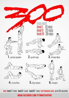 1 - 300 Workout this will be ambitious! 1 - 300 Workout this will be ambitious! Fitness Workouts, Fitness Hacks, Gym Workout Tips, Weight Training Workouts, Ab Workout At Home, At Home Workouts, Funny Fitness, Workout Fitness, Fitness Memes