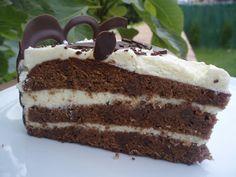 De toda la vida esta tarta de bizcocho de chocolate con nata, con mucha nata , en casa la hemos llamado Selva Negra y ahora que me pongo a ...