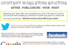 My Content Marketing Routine After Publishing A Post... an info-graphic to help you drive more traffic to your....