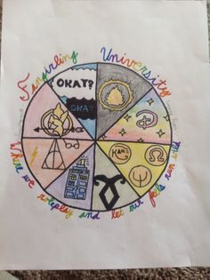 """""""Fangirling University"""" symbol I drew. If you want to join I'll tag the creative below (credit to @TheBestFangirl)"""