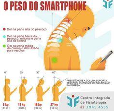 amos priorizar nosso bem-estar. Você sabia que a postura incorreta ao usar o seu celular pode prejudicar sua coluna? Cuidado ao fazer uso do smartphone de foma incorreta e prejudicial ao seu corpo. #semexageros #usoconsciente #fisioterapia #bemestar #dica