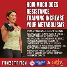 How much does resistance training increase your metabolism?