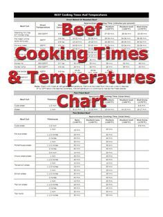 The proper beef cooking times and the correct beef cooking temperatures are extremely important. The optimum flavor and tenderness of various cuts of beef can be consistently achieved when care is taken to follow the recommended time and temperature guidelines for cooking beef.