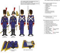 Rgt. artiglieria a piedi della vecchia guardia - comando 6 compagnia