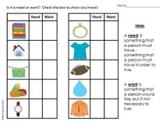 Worksheets Needs Vs Wants Worksheets pinterest the worlds catalog of ideas simple center sorting activities to learn about basic primary economic vocabulary and concepts needs vs