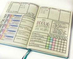 20 idées de mises en page pour customiser votre Bullet Journal.…