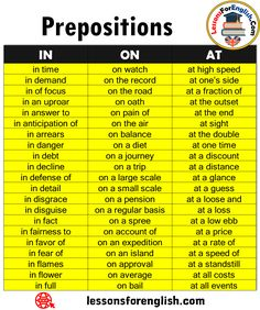 English Prepositions At, On, In - Lessons For English English Prepositions, English Idioms, English Vocabulary Words, English Lessons, English Grammar, Essay Writing Skills, Writing Tips, English Study, Learn English